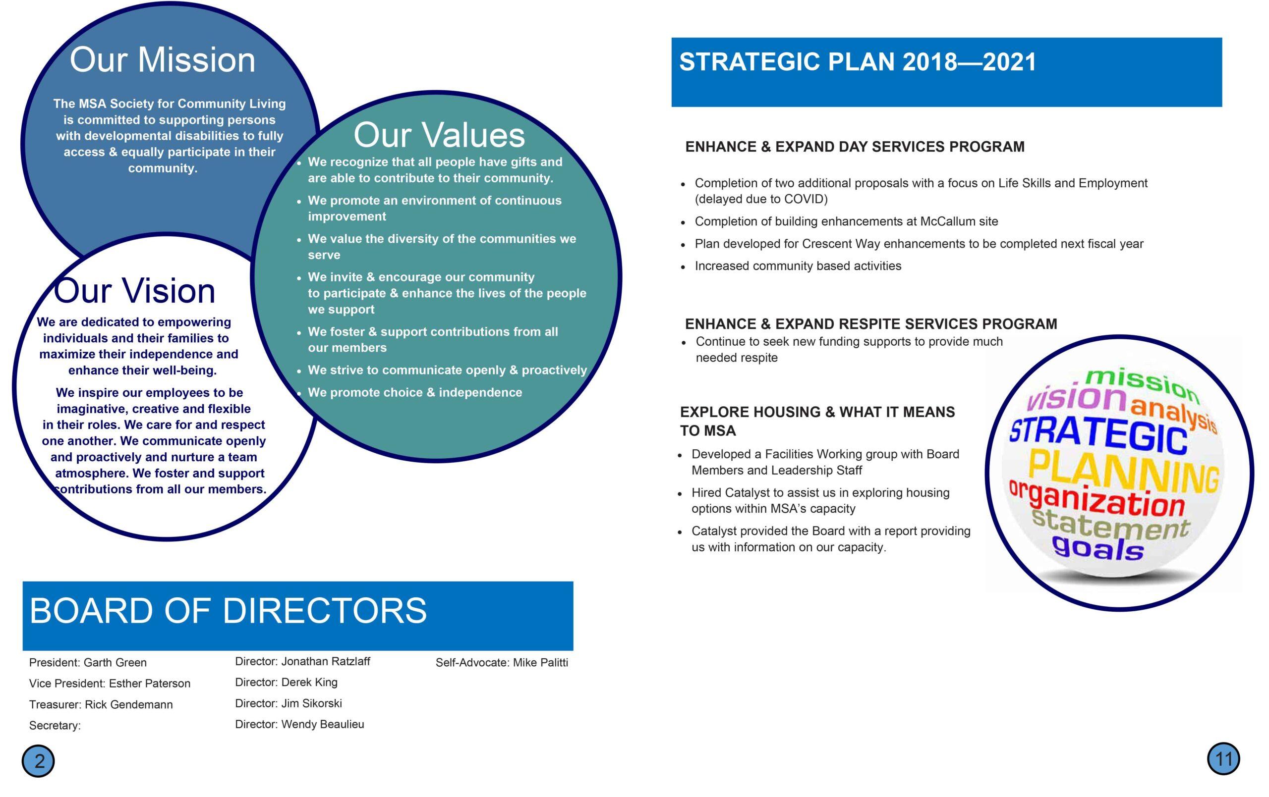 2020-Annual-Report-(1)-2